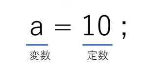 変数と定数の説明