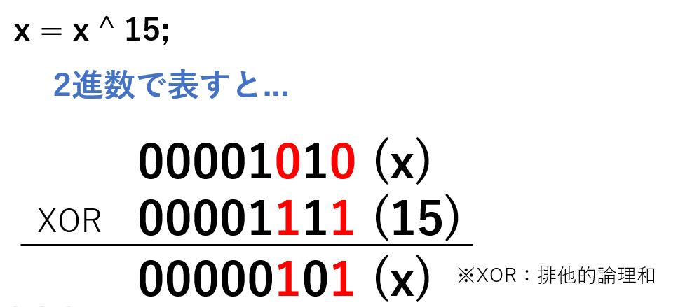 排他的論理和のビット演算のイメージ画像1