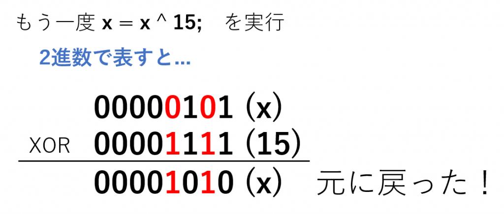 排他的論理和のビット演算のイメージ画像2